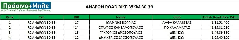 road35-3039-prasinomple